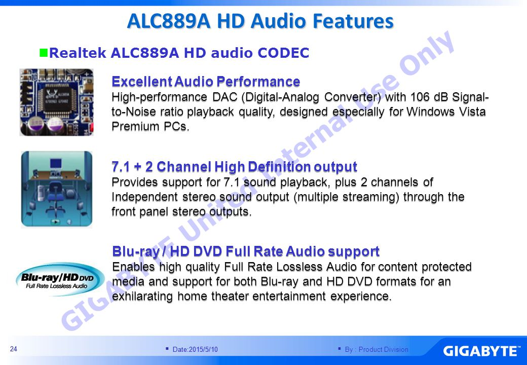 Blu-ray Full Rate Audio Support