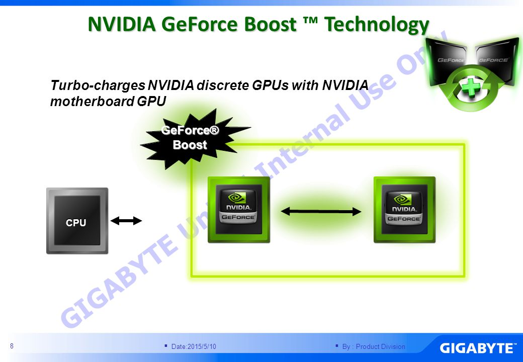 NVIDIA GeForce Boost ™ Technology