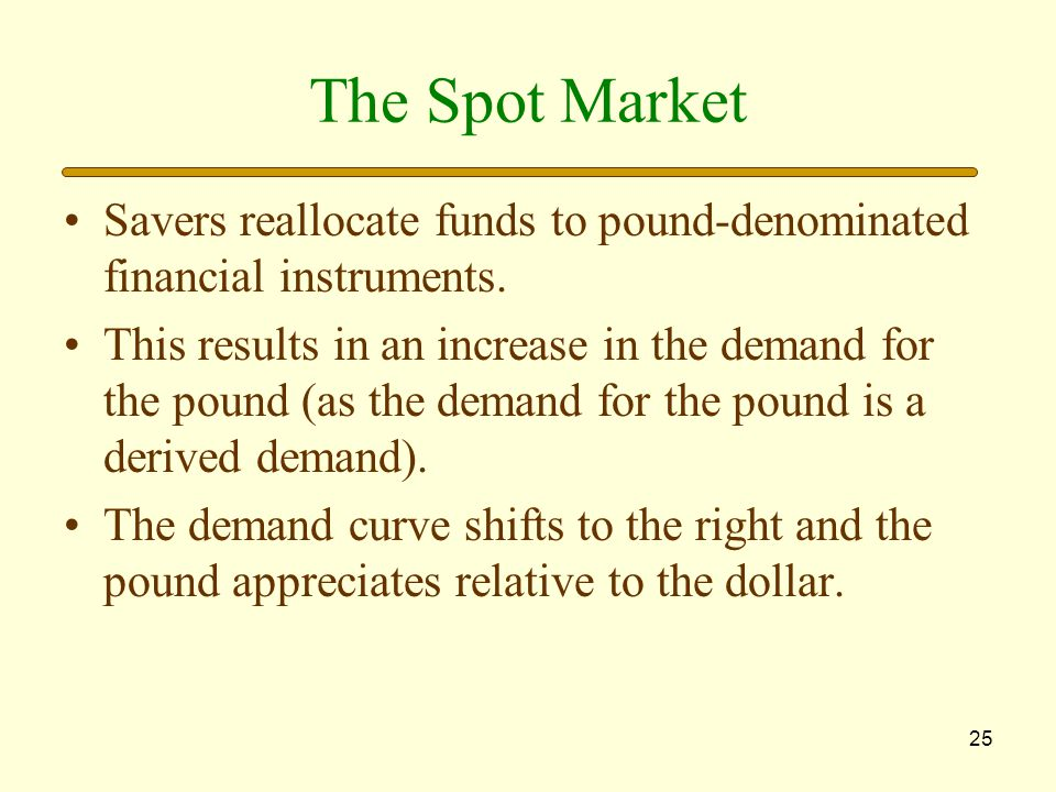 The Spot Market Savers reallocate funds to pound-denominated financial instruments.