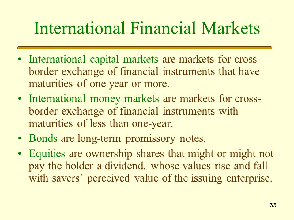 International Financial Markets