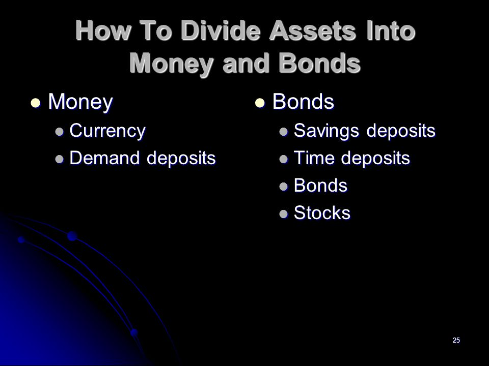 How To Divide Assets Into Money and Bonds