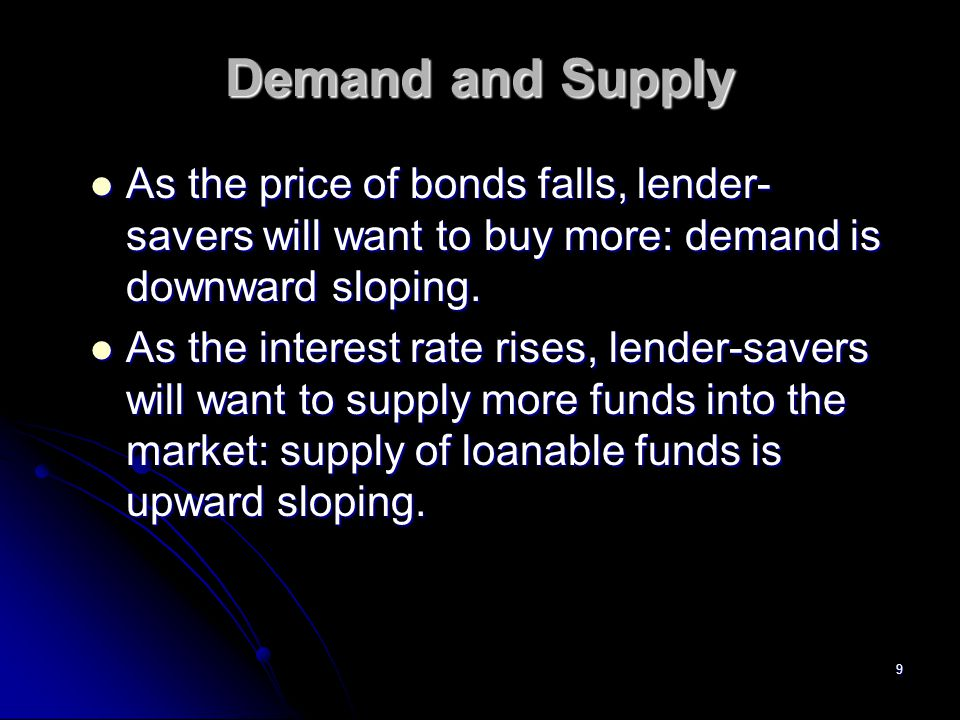 Demand and Supply As the price of bonds falls, lender-savers will want to buy more: demand is downward sloping.