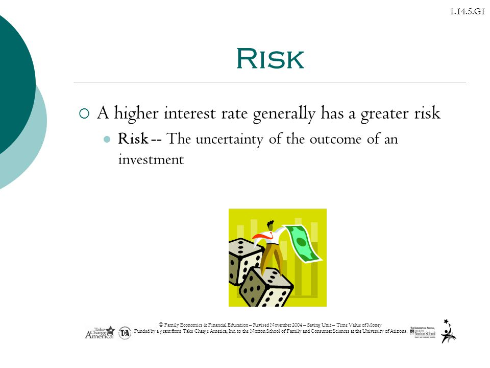 Risk A higher interest rate generally has a greater risk