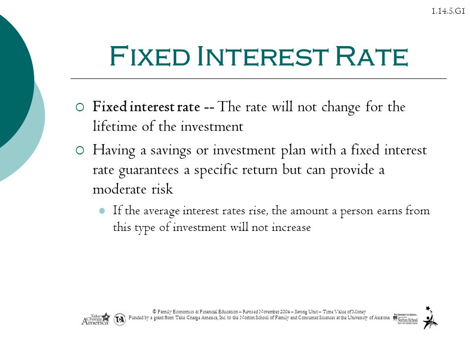 Fixed Interest Rate Fixed interest rate -- The rate will not change for the lifetime of the investment.