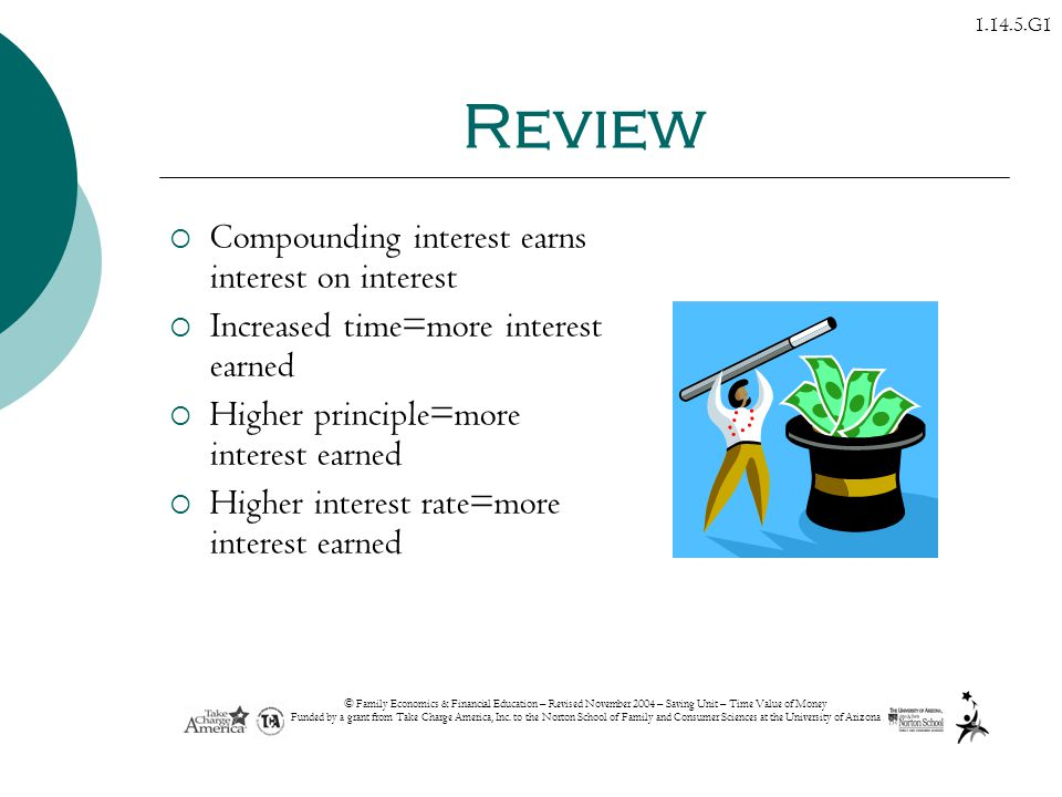 Review Compounding interest earns interest on interest