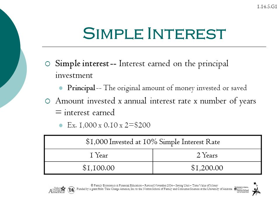 Simple Interest Simple interest -- Interest earned on the principal investment. Principal -- The original amount of money invested or saved.