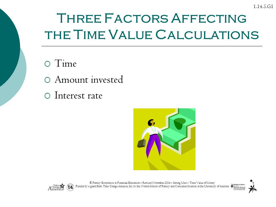 Three Factors Affecting the Time Value Calculations