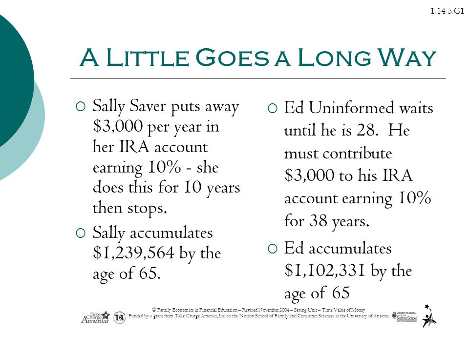 A Little Goes a Long Way Sally Saver puts away $3,000 per year in her IRA account earning 10% - she does this for 10 years then stops.