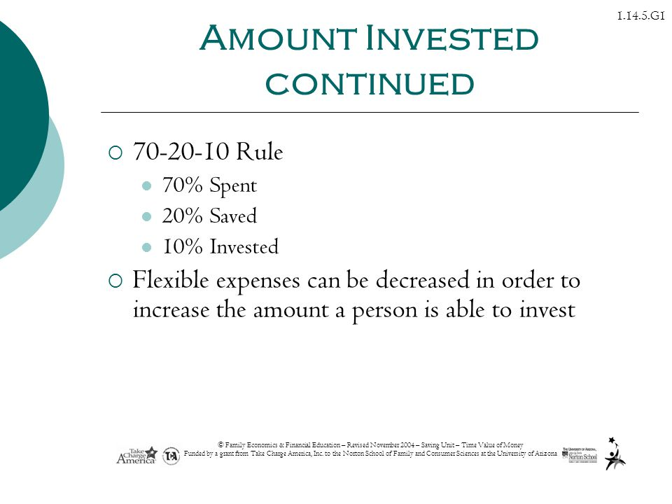 Amount Invested continued