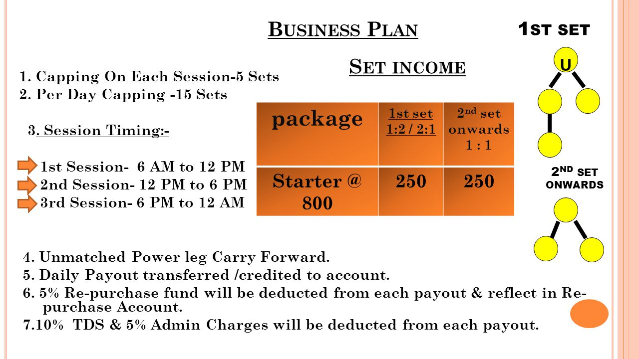 heartly welcome to addwell business plan ppt video online download