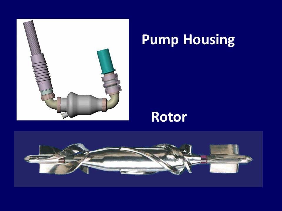 PUMP ROTOR and STATORS BLOOD FLOW Inflow Bearings Inflow Stator