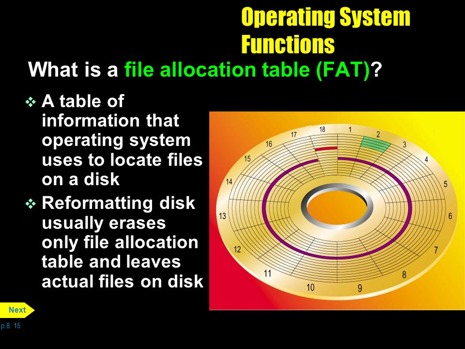 Fat Operating System 104