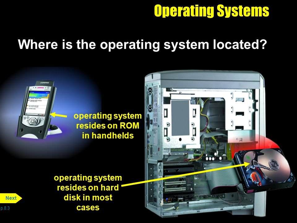 Operating Systems Where is the operating system located