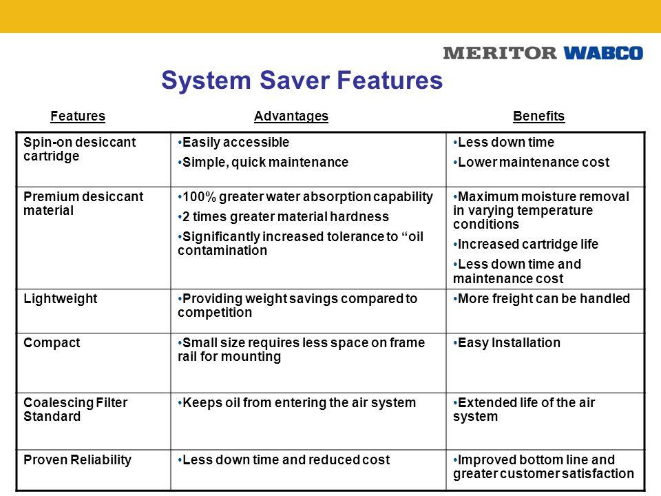 System Saver Features Features Advantages Benefits