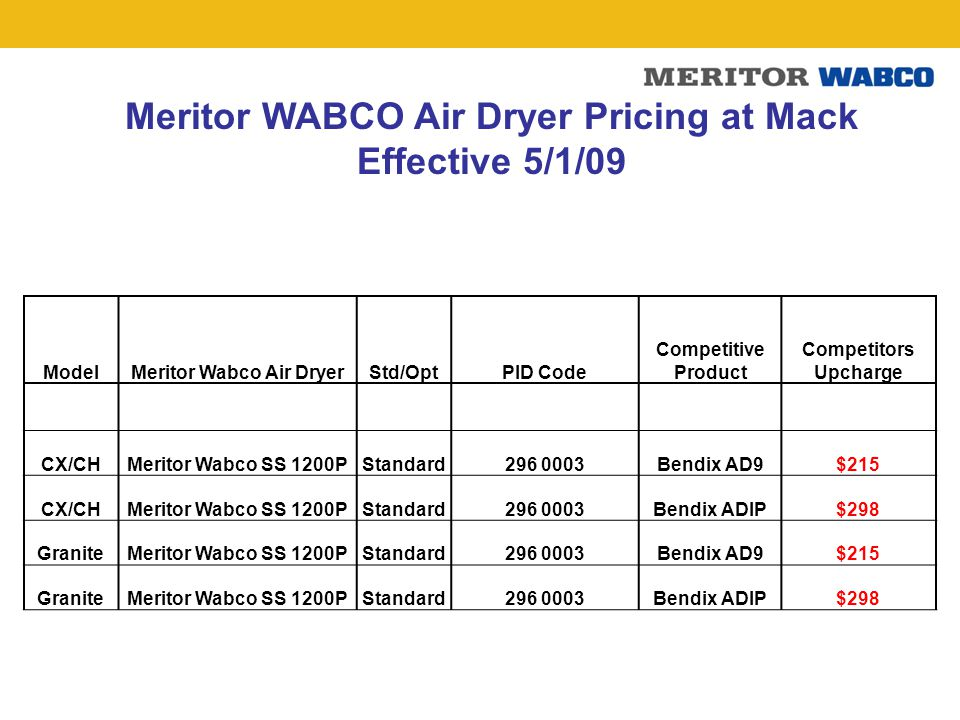 Meritor WABCO Air Dryer Pricing at Mack Meritor Wabco Air Dryer