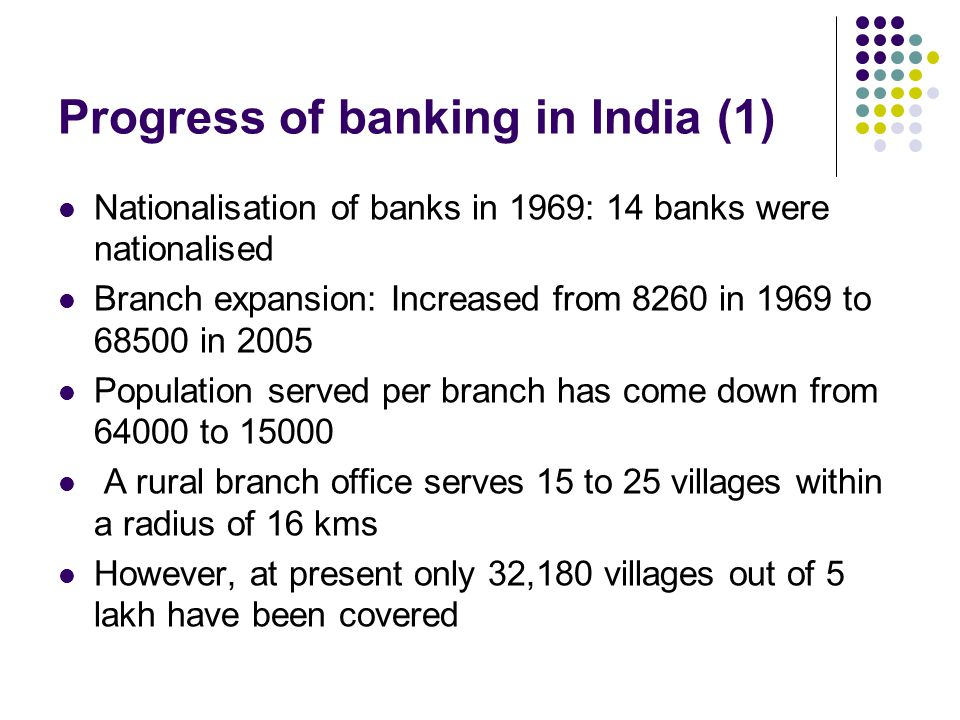 Progress of banking in India (1)