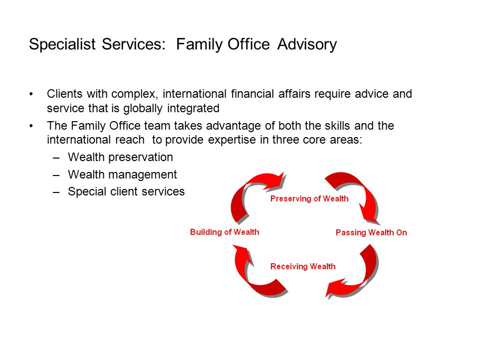 Specialist Services: Family Office Advisory