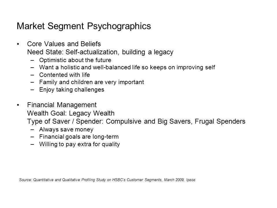 Market Segment Psychographics