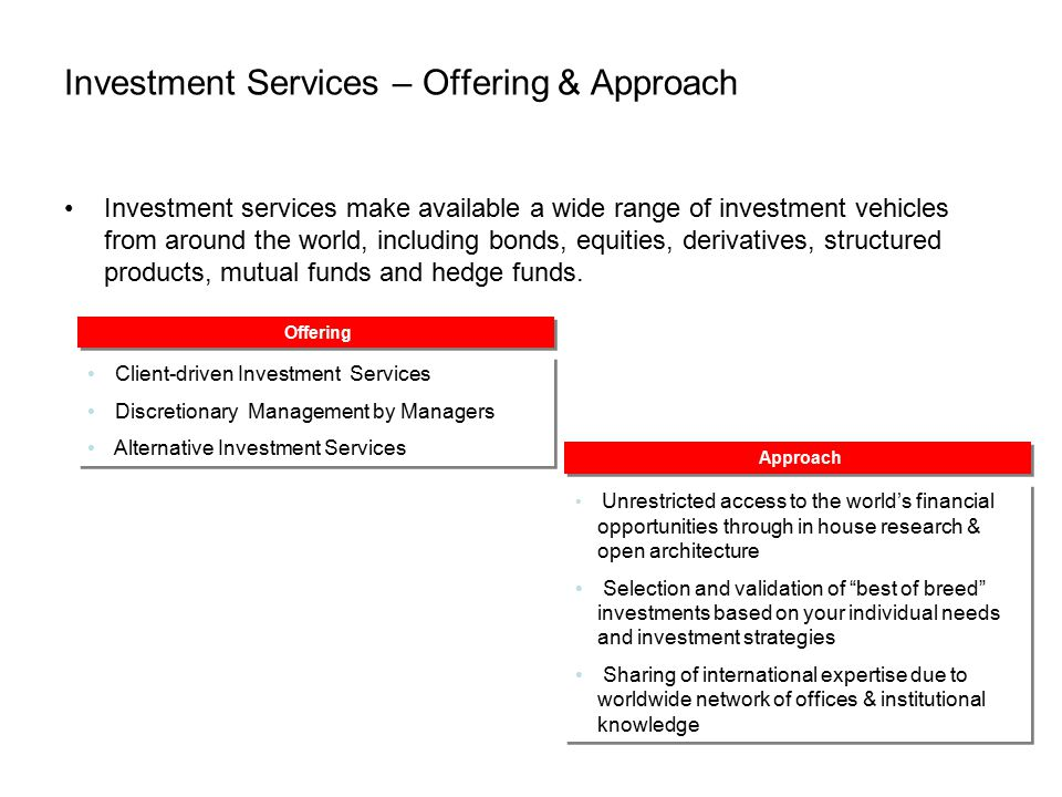 Investment Services – Offering & Approach