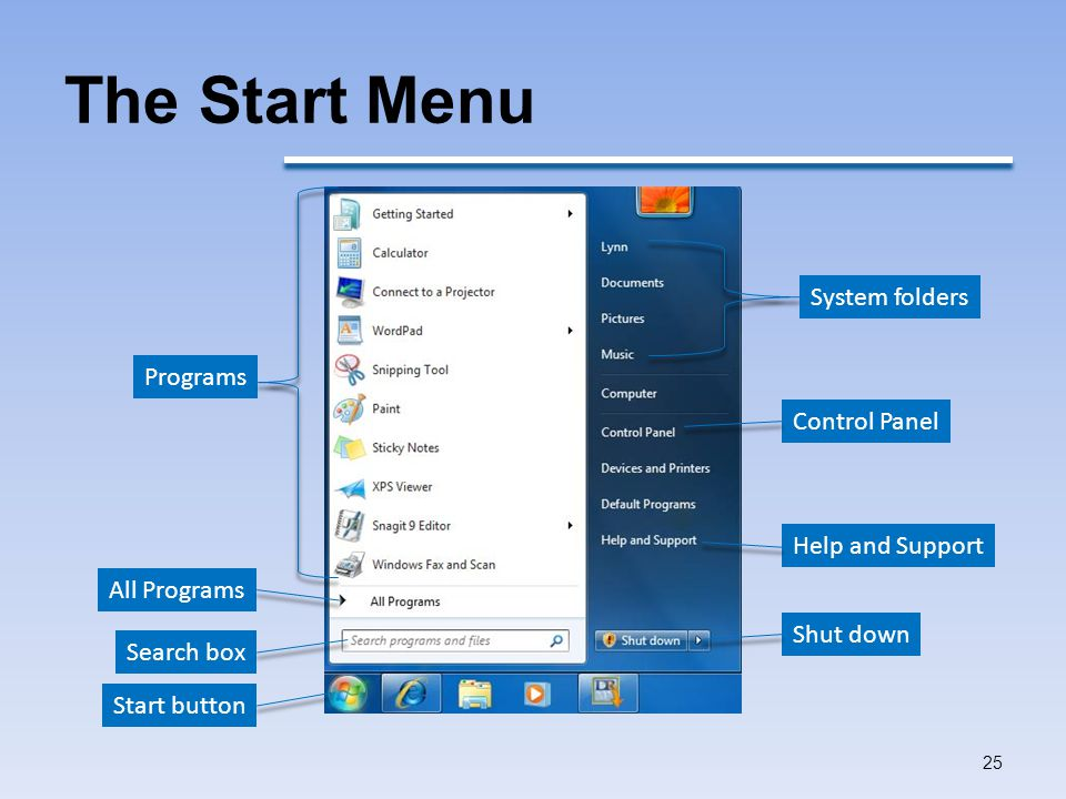 The Start Menu System folders Programs Control Panel Help and Support