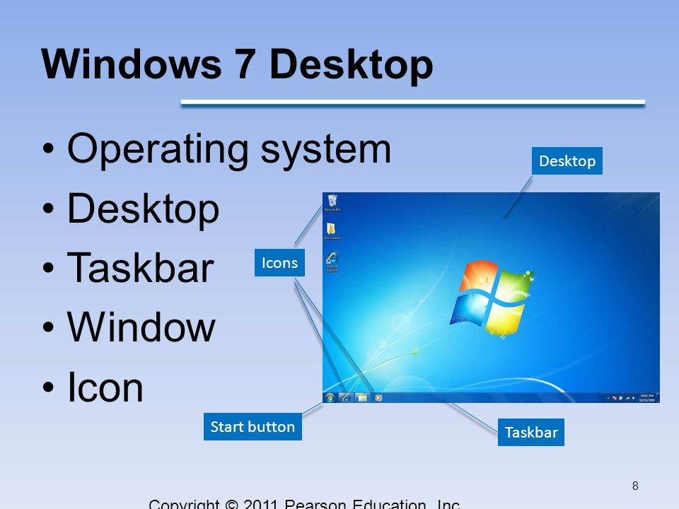 Windows 7 Desktop Operating system Desktop Taskbar Window Icon Desktop