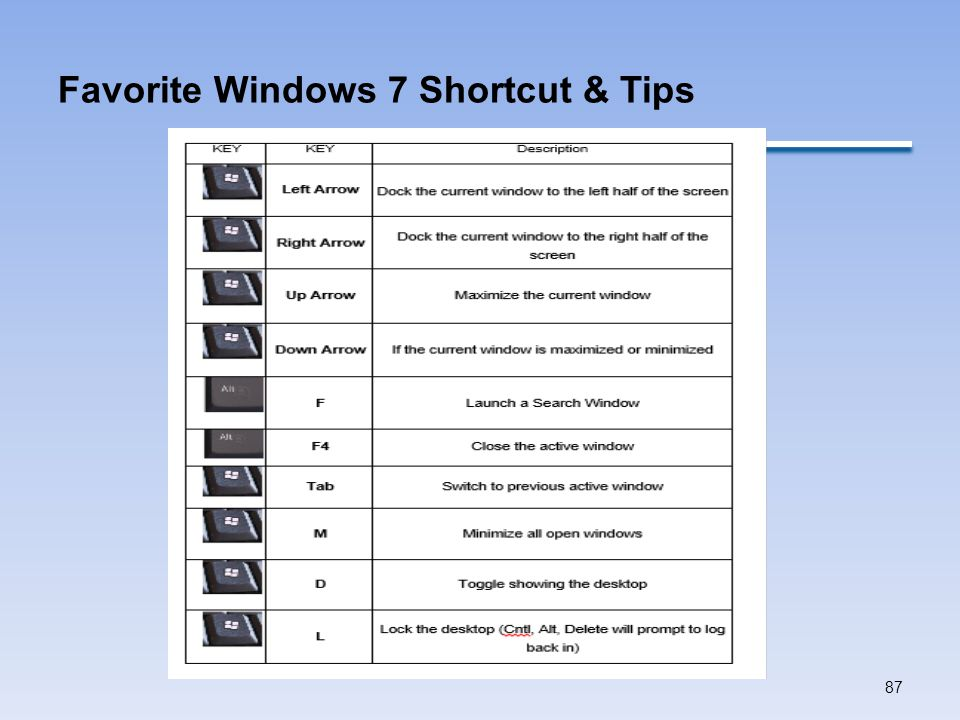 Favorite Windows 7 Shortcut & Tips