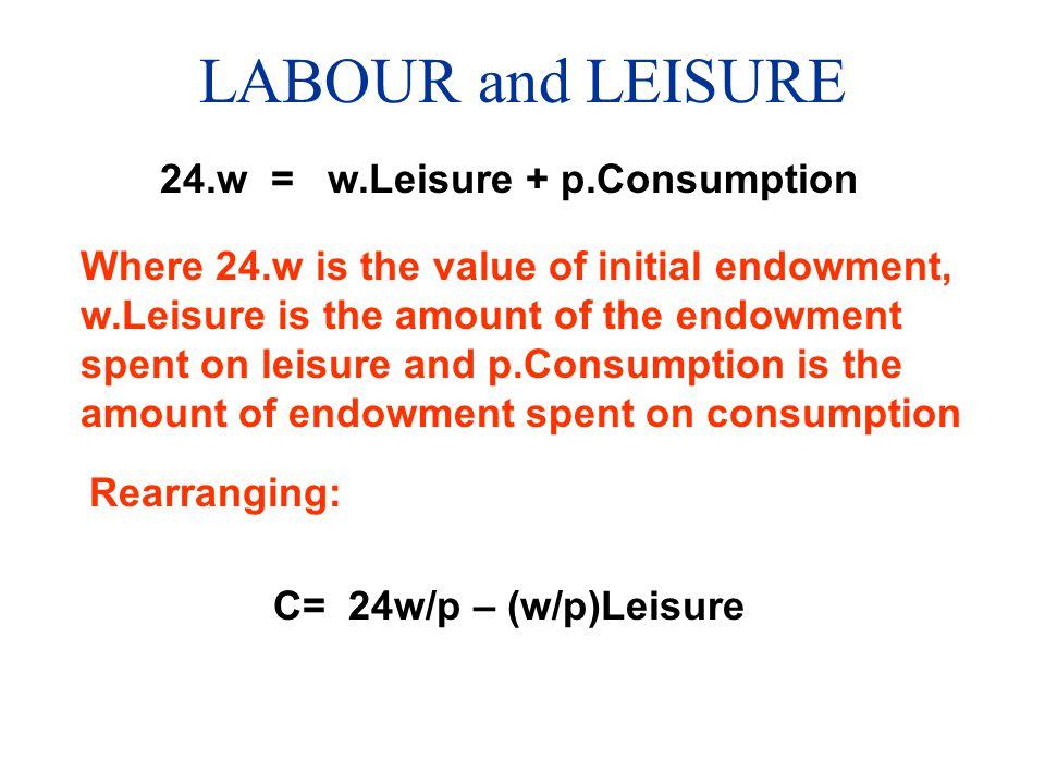 24.w = w.Leisure + p.Consumption