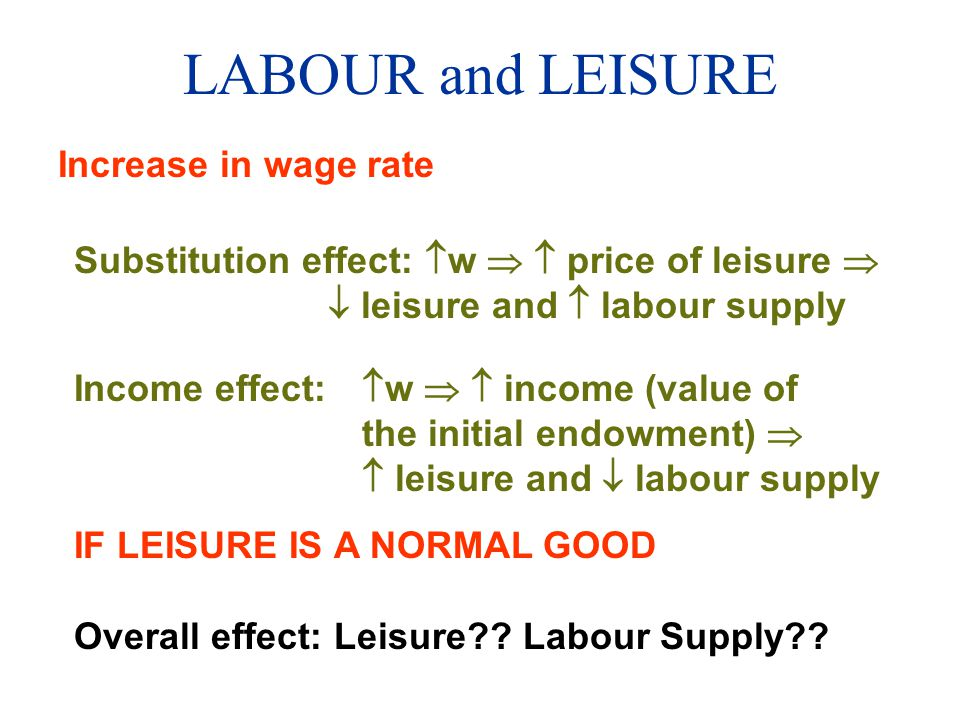 LABOUR and LEISURE Increase in wage rate