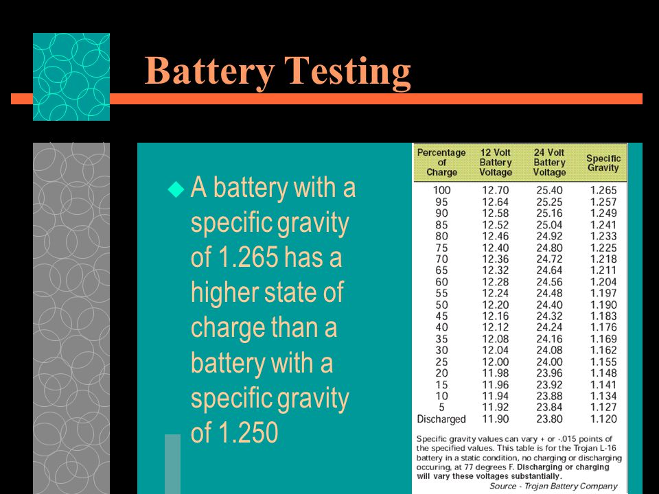 Battery Testing A battery with a specific gravity of 1.265 has a higher state of charge than a battery with a specific gravity of 1.250.
