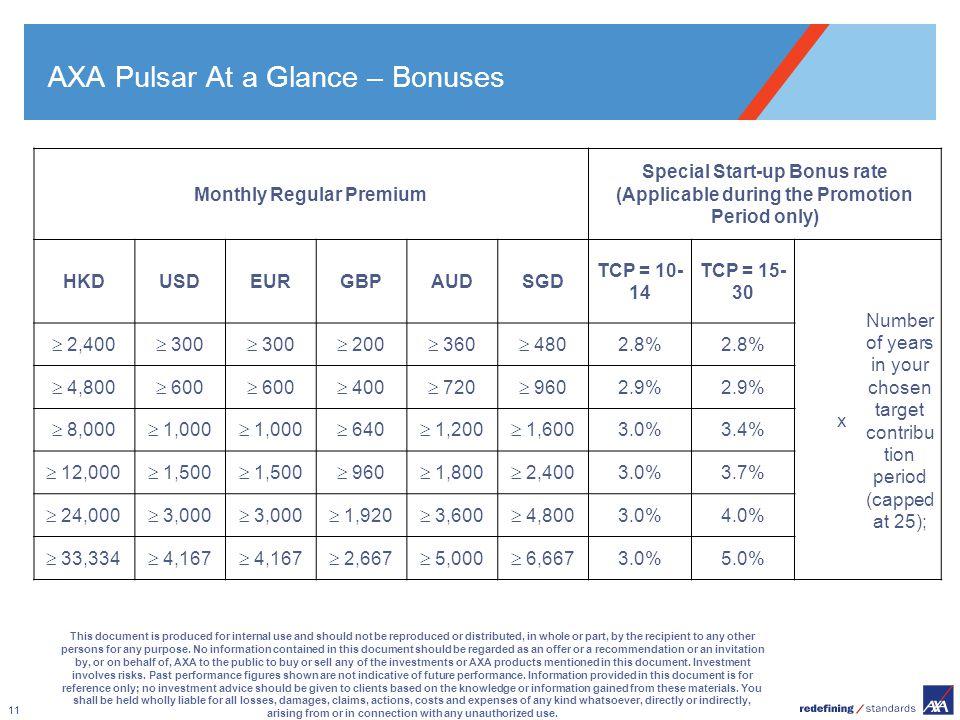 AXA Pulsar At a Glance – Bonuses