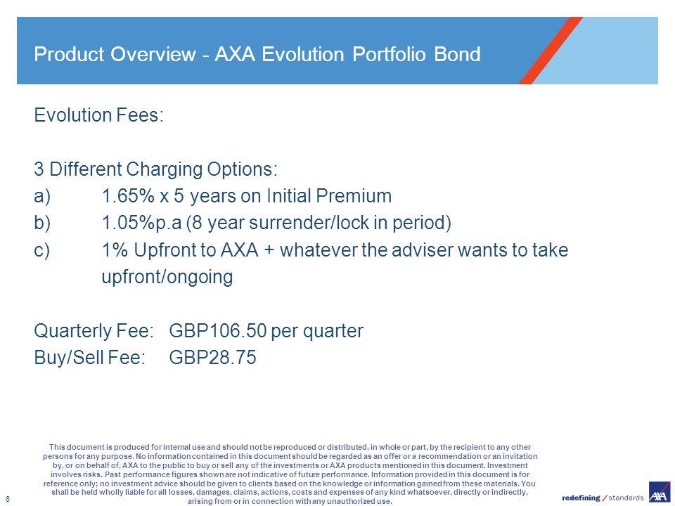Product Overview - AXA Evolution Portfolio Bond