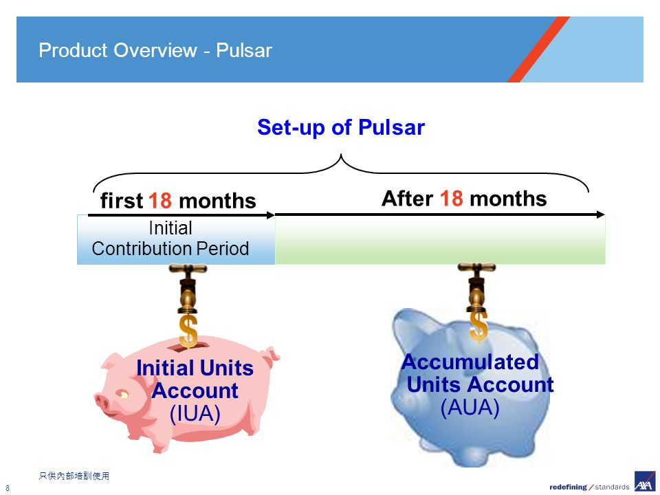 Product Overview - Pulsar