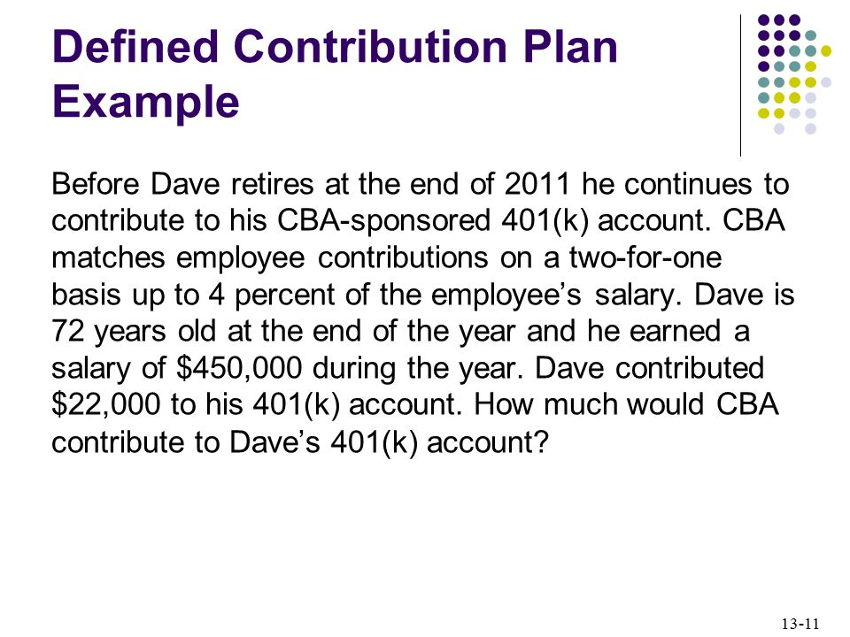 Defined Contribution Plan Example