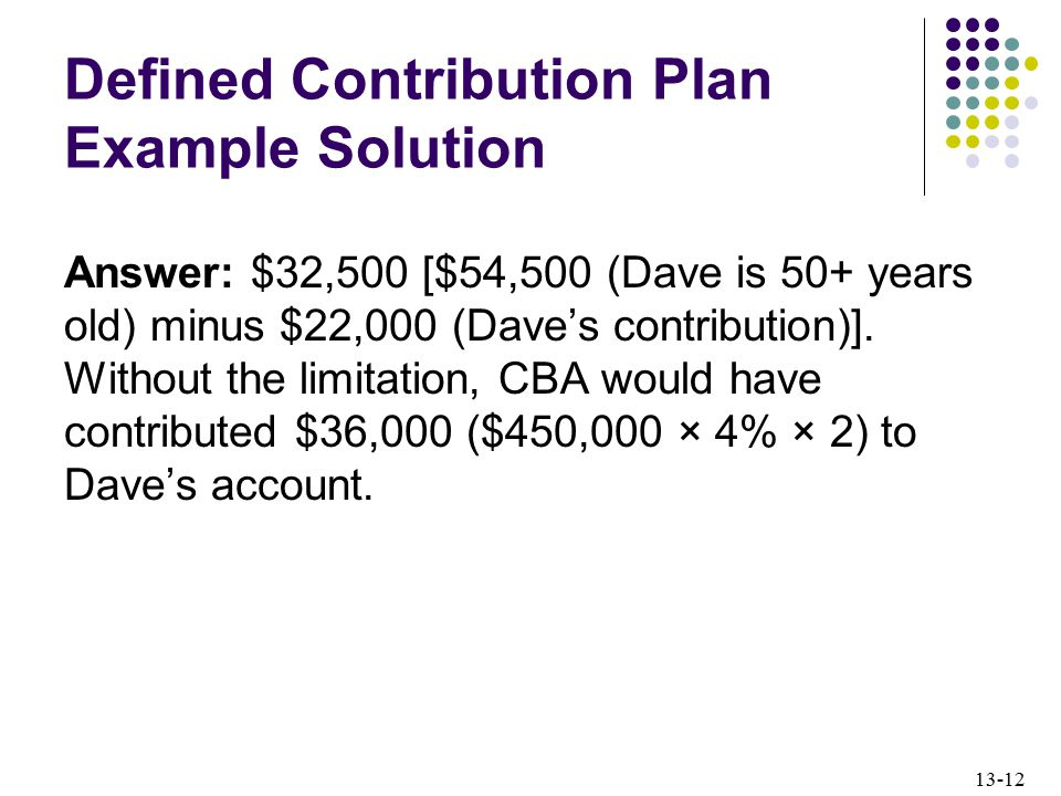 Defined Contribution Plan Example Solution