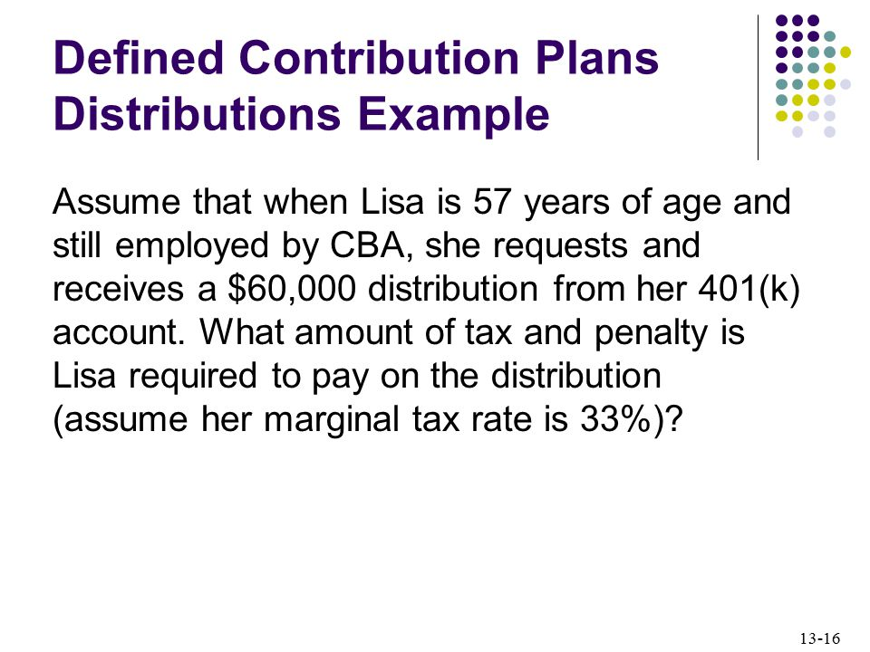 Defined Contribution Plans Distributions Example