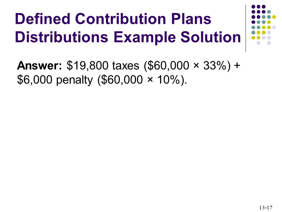 Defined Contribution Plans Distributions Example Solution