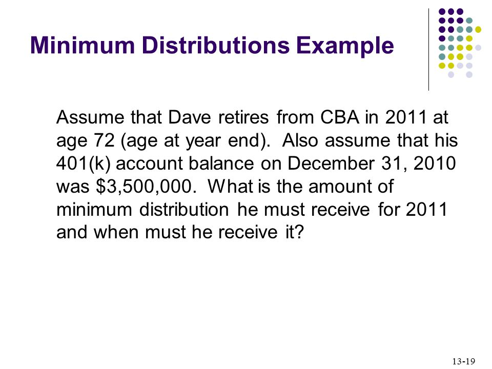 Minimum Distributions Example