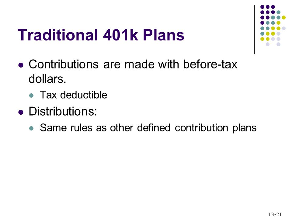 Traditional 401k Plans Contributions are made with before-tax dollars.