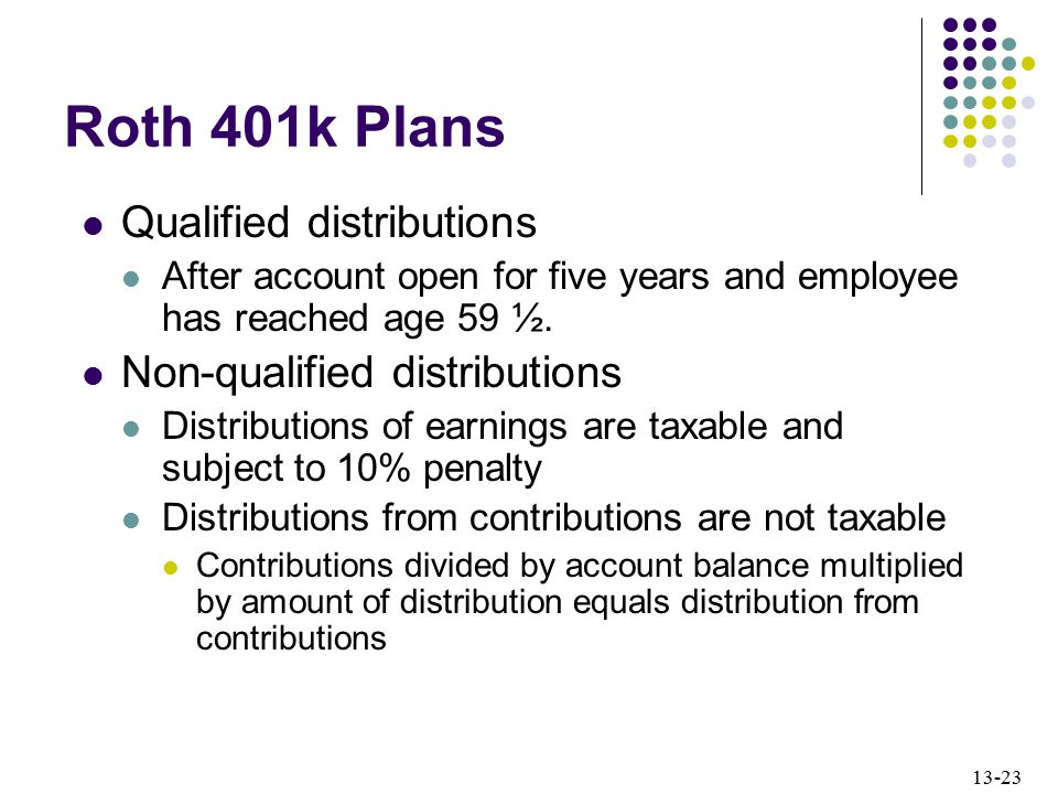 Roth 401k Plans Qualified distributions Non-qualified distributions