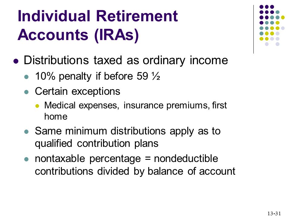 Individual Retirement Accounts (IRAs)