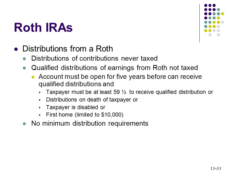 Roth IRAs Distributions from a Roth