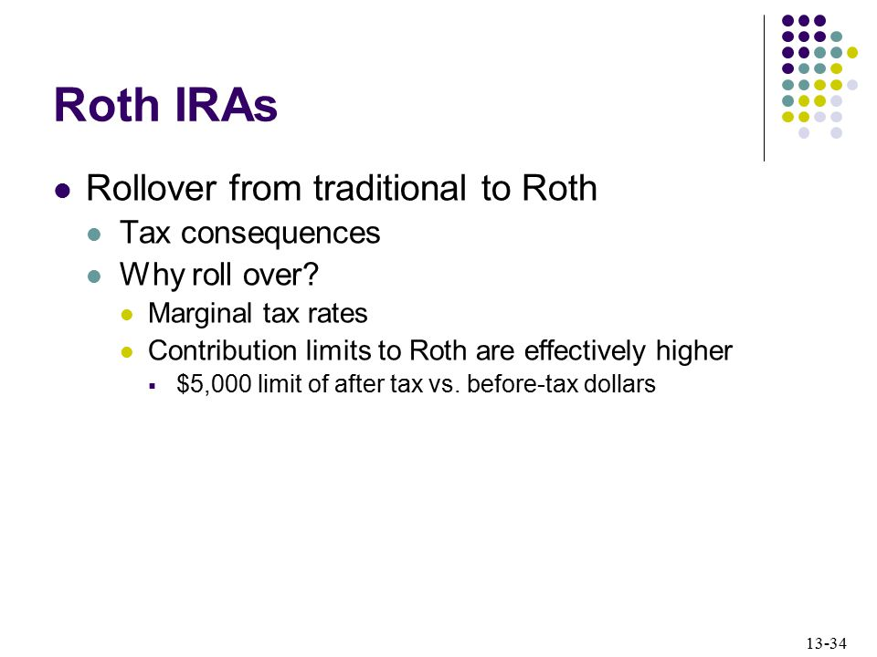 Roth IRAs Rollover from traditional to Roth Tax consequences