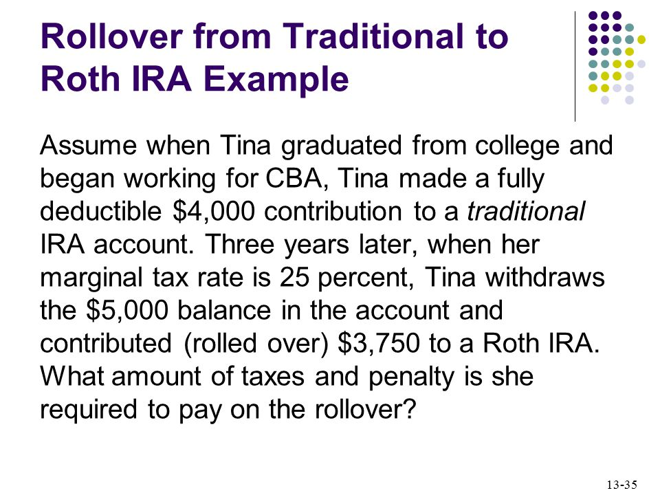 Rollover from Traditional to Roth IRA Example