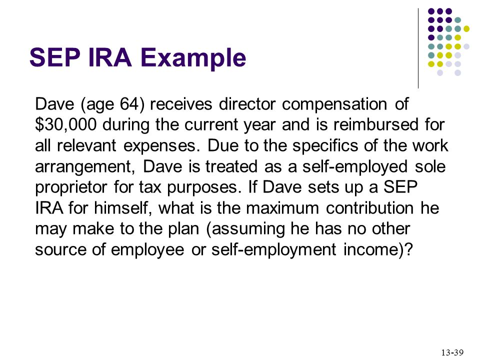 SEP IRA Example