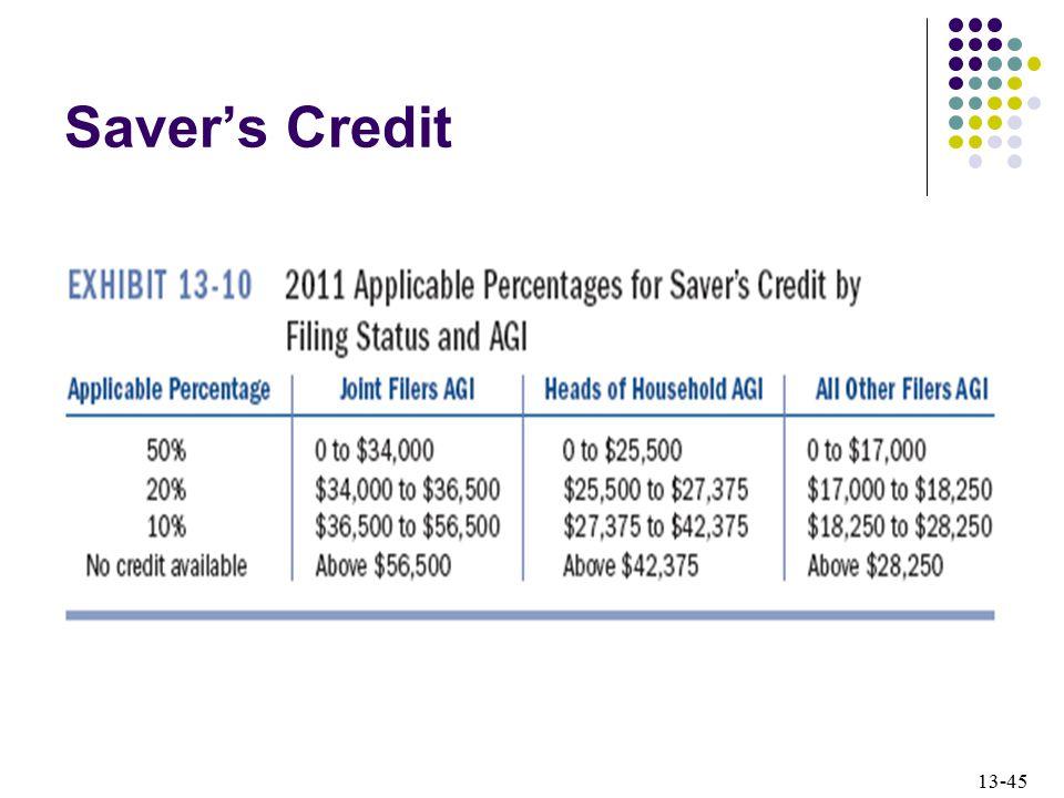 Saver's Credit