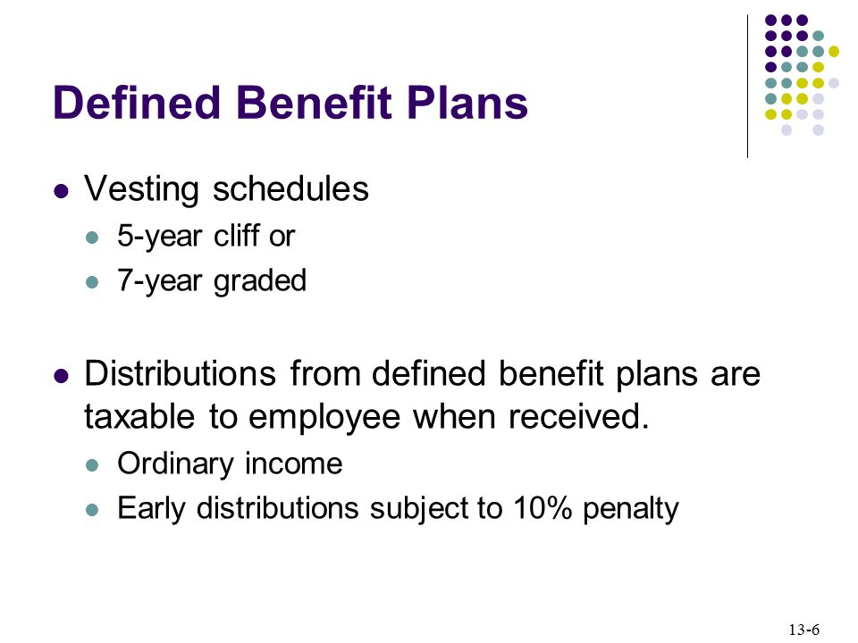 Defined Benefit Plans Vesting schedules