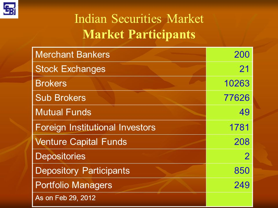 Indian Securities Market Market Participants