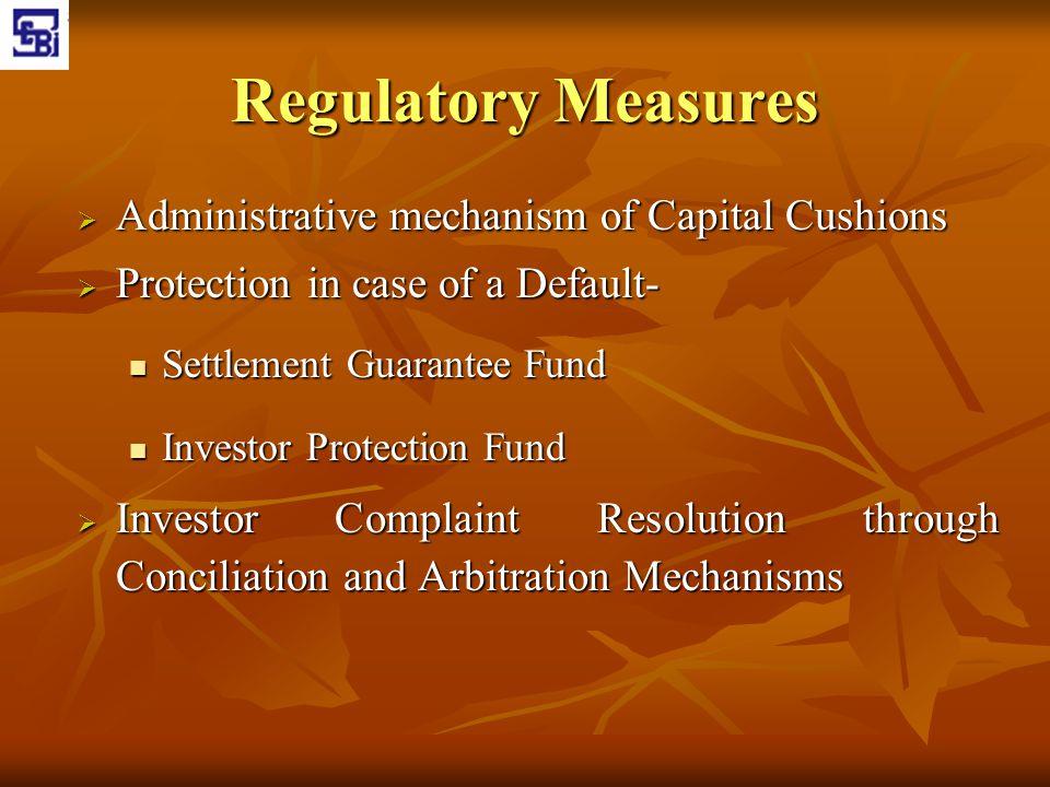 Regulatory Measures Administrative mechanism of Capital Cushions