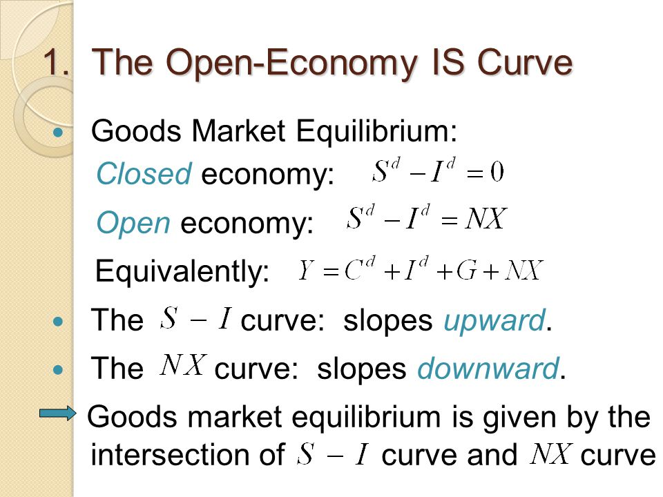 1. The Open-Economy IS Curve