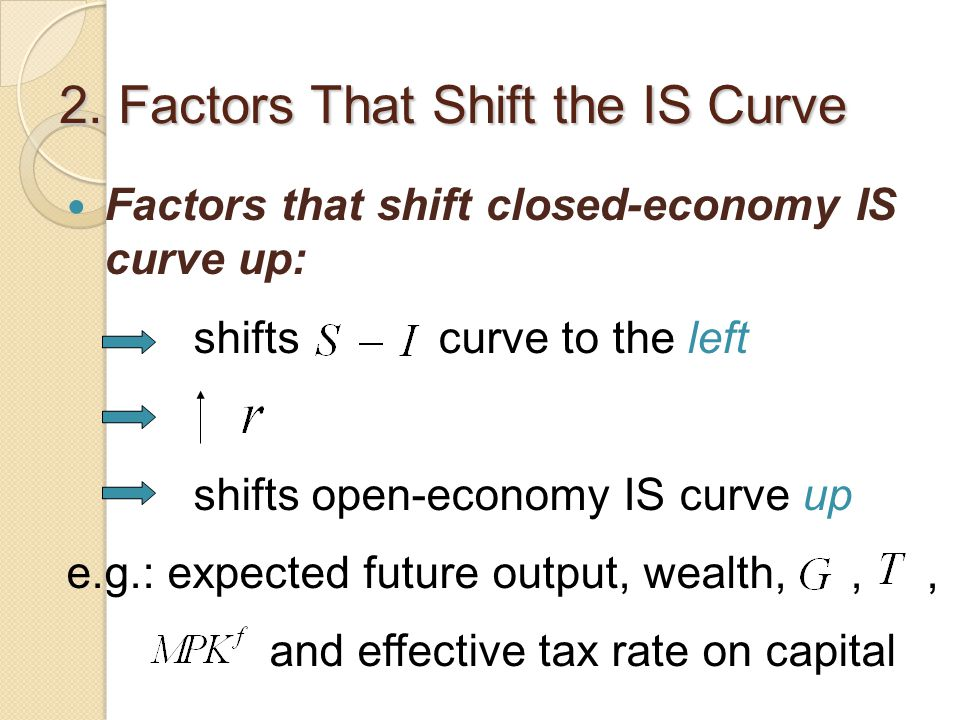 2. Factors That Shift the IS Curve